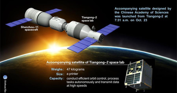 Accompanying satellite launched from Tiangong-2