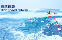 High-speed railway for 2022 Winter Olympics in construction