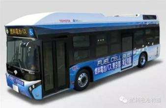 China Motor City sets up fund developing hydrogen energy vehicles