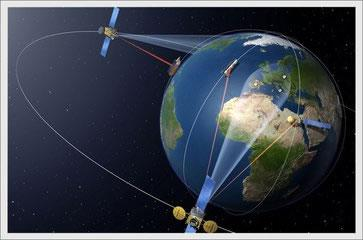 Public to access software-based satellites with smartphones