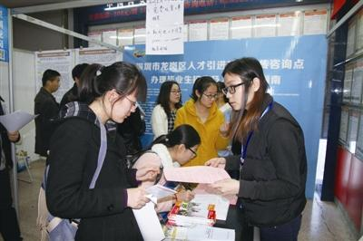 Young job seekers ditching first-tier cities: Report