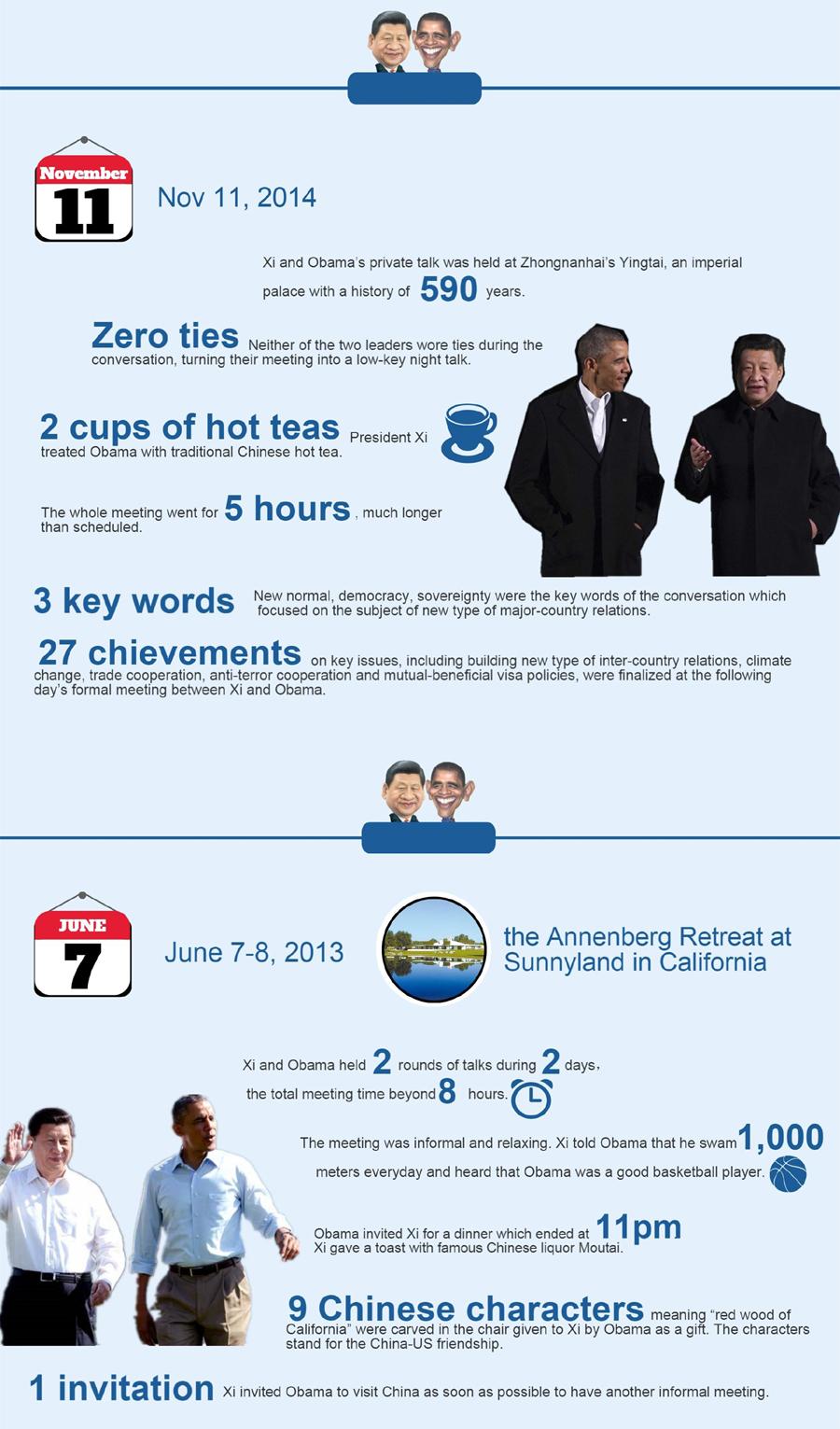 Three xi obama meetings from casual to black tie22 stopboris Choice Image