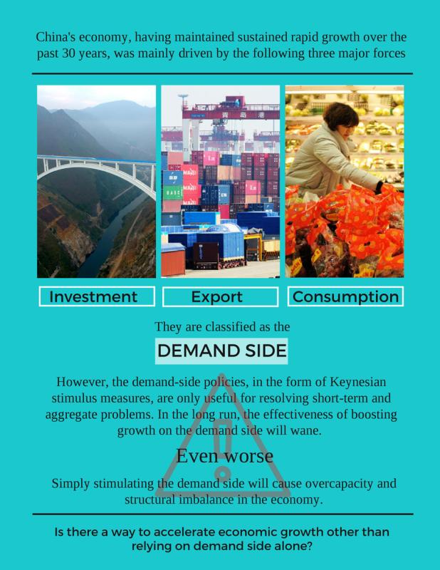 demand side policies stimulate economic growth Supply side policies are aimed at increasing improved economic growth supply-side policies can increase the sustainable rate of economic growth by increasing.
