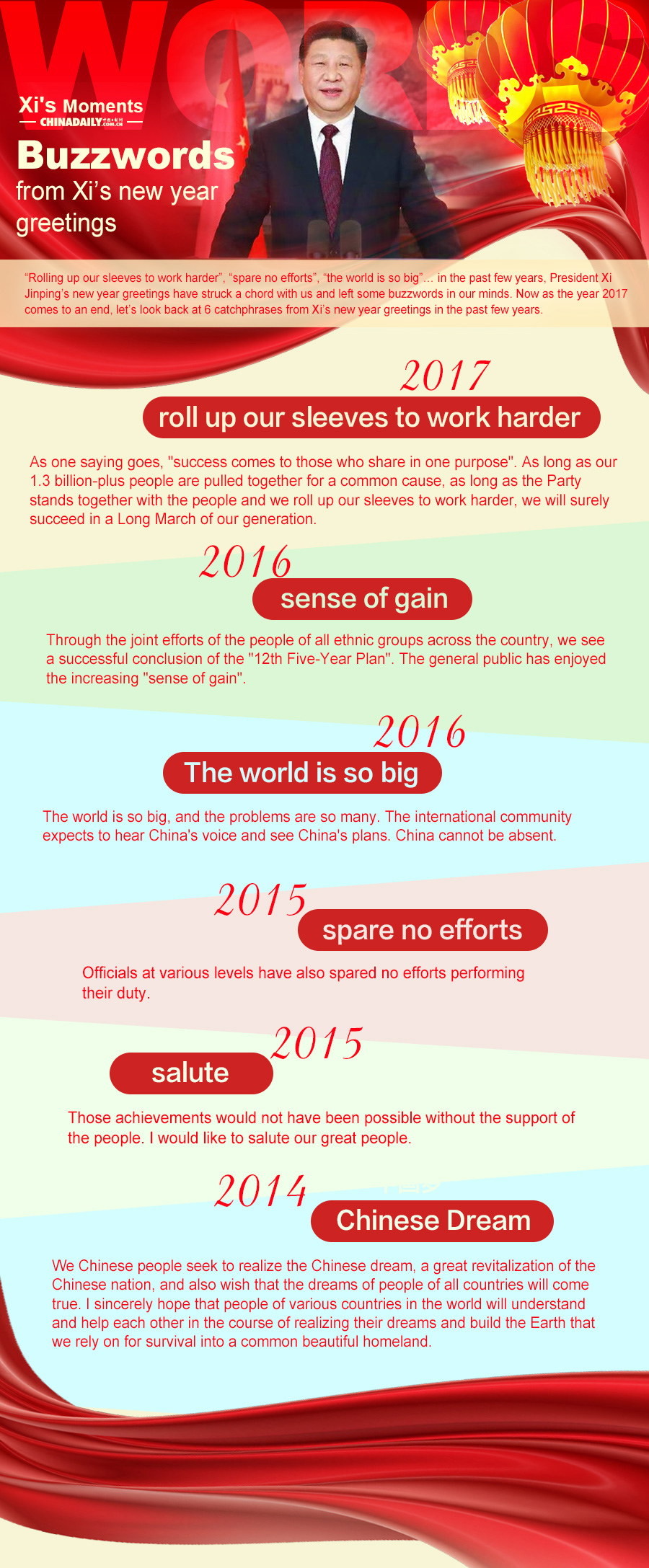 Buzzwords From Xis New Year Greetings11