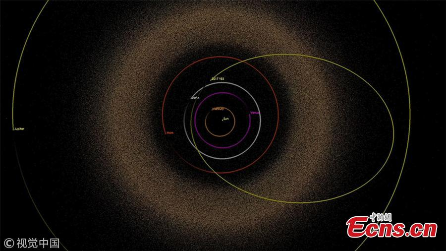 Artist\'s illustration of the trajectory of asteroid 2017 YE5 through the solar system.(Photo/VCG)