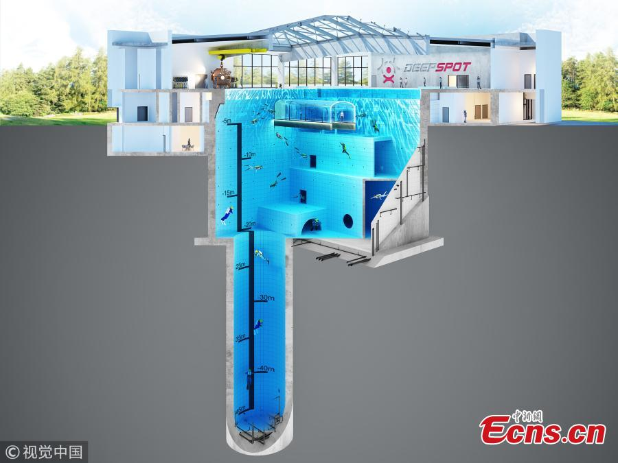 A visualization of the pool (Photo/VCG)  Poland is set to open the world\'s deepest swimming pool later this year.  At 45m deep, the DeepSpot diving pool will be the ideal place for beginner and professional divers alike to practice their skills.  DeepSpot will take the deepest swimming pool title from reigning champ Y-40 Deep Joy in Montegrotto Terme, Italy, which has a depth of 42m.