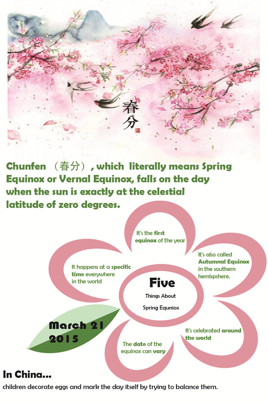 Infographics: Spring Equinox