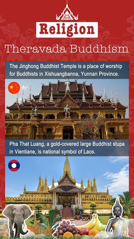 Cultural similarities between China and Laos
