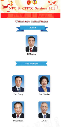 Infographics: China's new cabinet lineup
