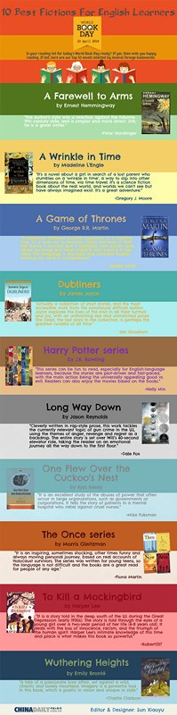 10 Best Fictions for English Learners