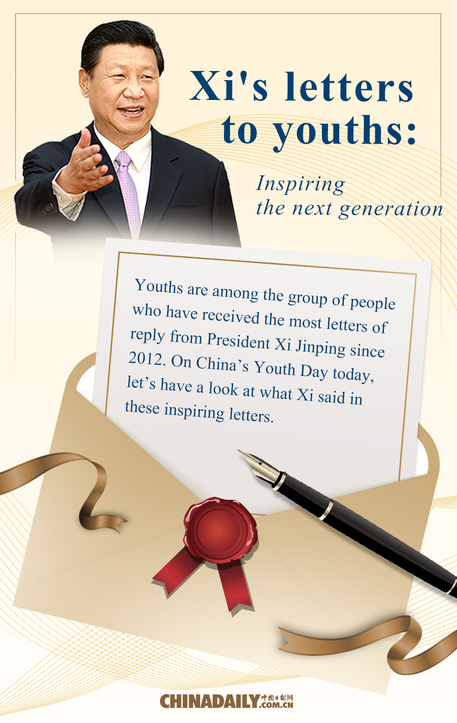 Xi's letters to youths: Inspiring the next generation