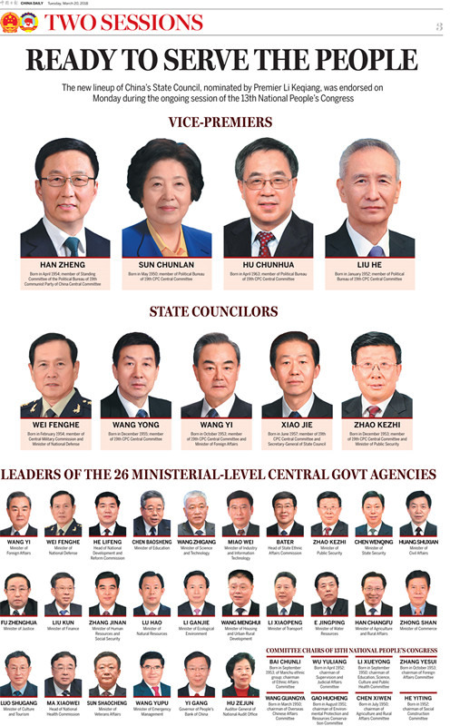 State Council's new lineup ready to serve the people