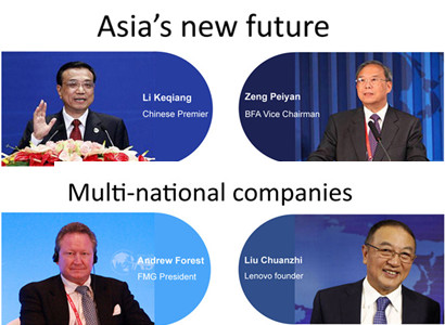 What THEY talked about at Boao Forum