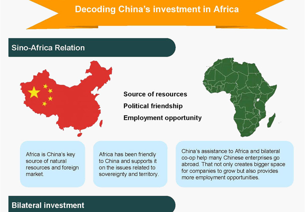 Decoding China's investment in Africa