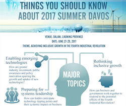 Things you should know about 2017 Summer Davos