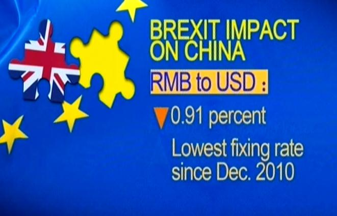 China reacts to Brexit