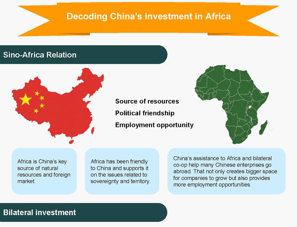 china accelerates investments in africa \\jciprod01\productn\c\cin\49-1\cin102txt unknown seq: 1 19-may-16 16:52 the environmental impact of china's investment in africa david h shinn†.