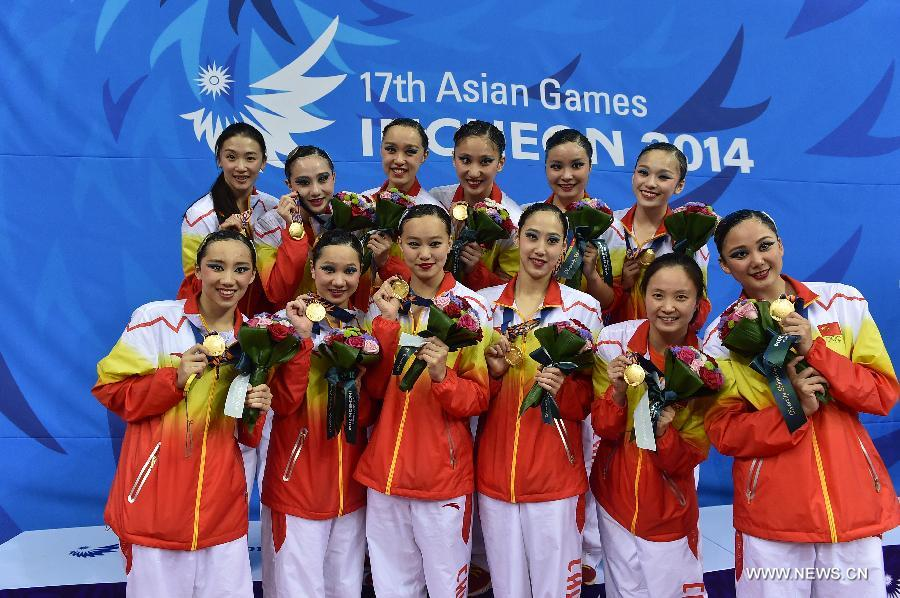 China wins free combination final of synchronised swimming