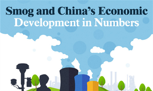 Smog and China's economic development in numbers